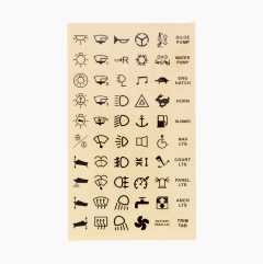 Symbolkarta