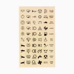 Symbolkart